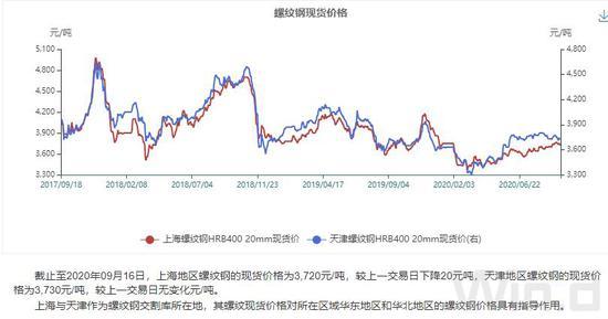 国金期货:工业品研究报告