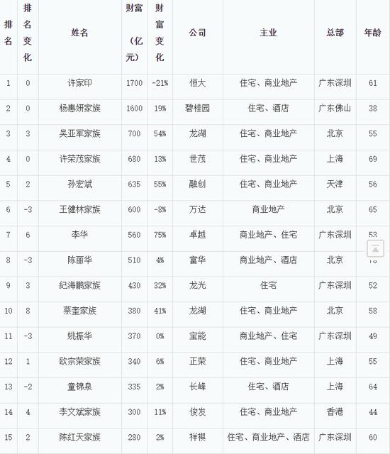 波音地址_6场最适合武汉夏天的演出,第1个我就爱了