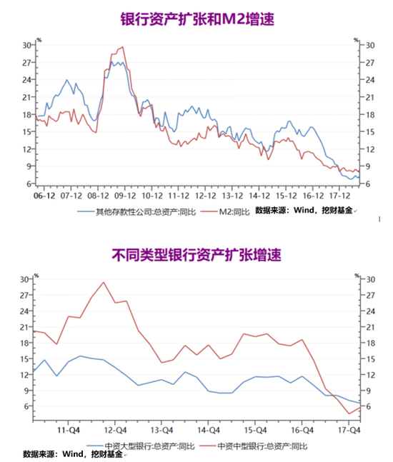 郭华山:银行反弹能持续多久?
