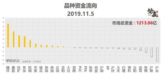 918.com游戏网址_北京禁止东西城新建商品住宅 对房价有影响吗?