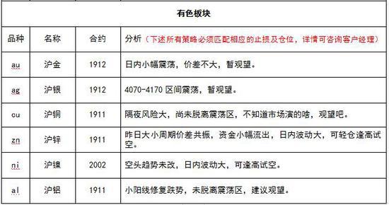 亚博l老虎-科士达副总经理姚丽娟辞职 年薪为65万元