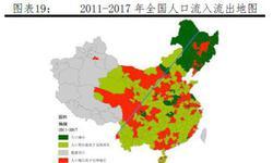 中国未来新增人口去向何方?
