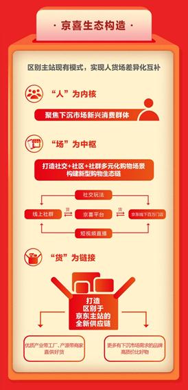 """果博东方开户送钱 - """"最多跑一次""""向公共服务延伸 杭州东站5G网络正式启用"""