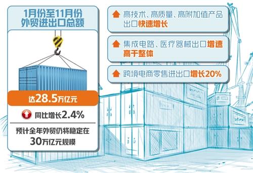 贸易经济总量_2015中国年经济总量
