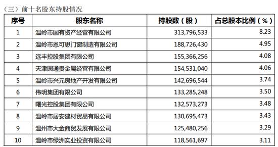浙江民泰银行拟增资15亿元 利欧股份拟认购3.5亿元
