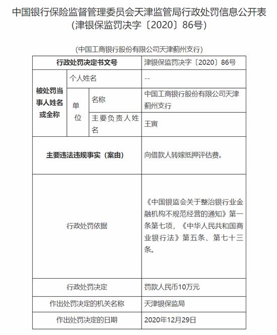 工行天津蓟州支行被罚10万:向借款人转嫁抵押评估费