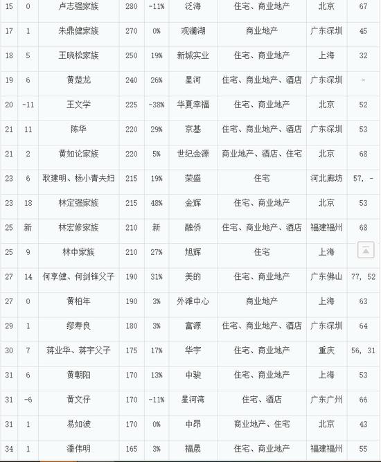 葡京游艺城怎么赚换报价,双牌县委理论学习中心组2019年第九次中心学习专题讨论