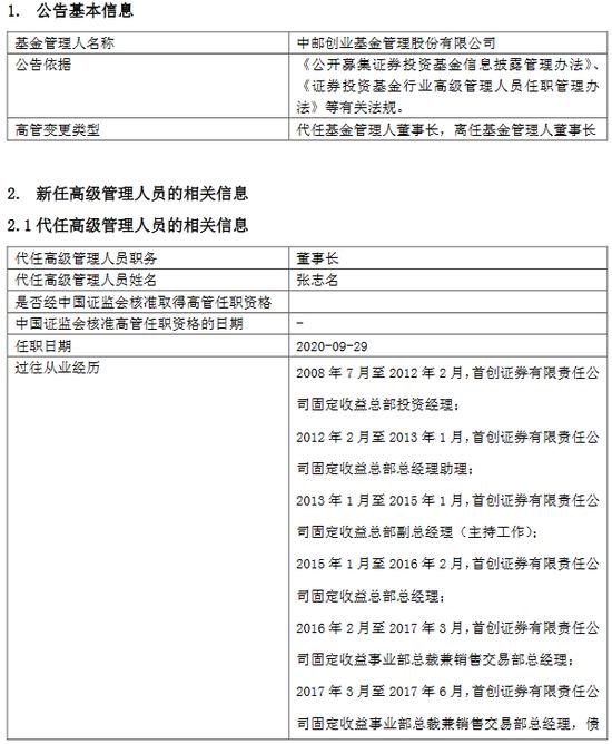 中邮基金曹均因个人原因离任 首创证券副总张志名代任董事长