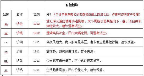 lxyl2cc丽星邮轮 - 央行:2018年中国共发行绿色债券超2800亿元