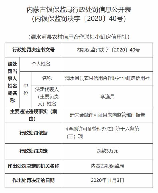 清水河县农信联社被罚3万:遗失金融许可证且未向监管部门报告