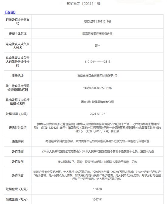 国开行海南省分行被罚没1197万 两任行长同时领罚