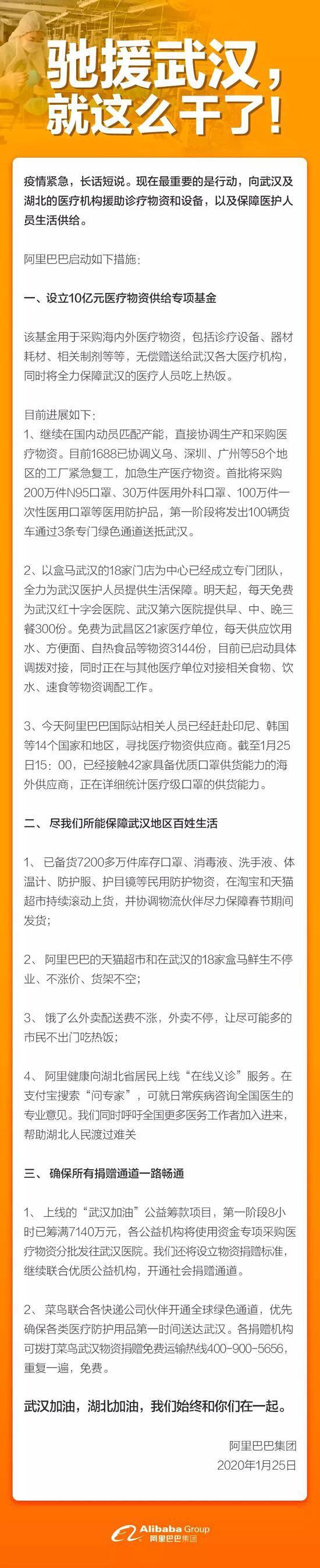 驰援武汉 中国企业家俱乐部理事企业立即行动