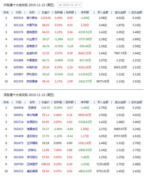 「乐虎app手机版领彩金」广州钟落潭有居民因刺激性气味就医 官方:原因待核查