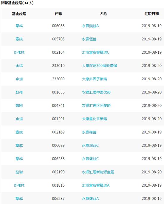 http://www.axxxc.com/chanyejingji/802007.html