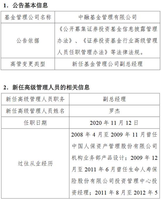中融基金新任罗杰为副总经理 曾任职于渤海人寿保险公司
