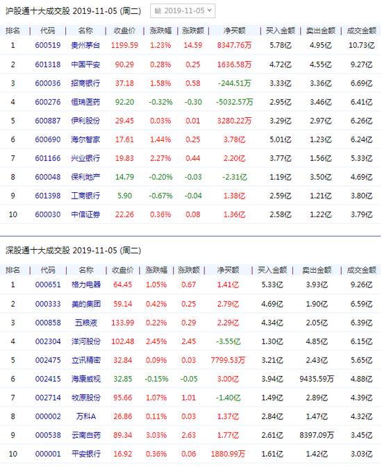 豪门网上娱乐代理_定增再融资有限松绑 股债双通道结构成型
