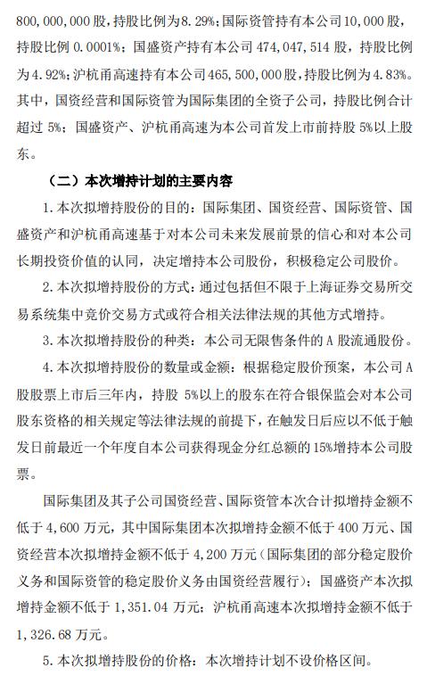 沪农商行稳定股价方案:股东拟合计不低于7277万元增持