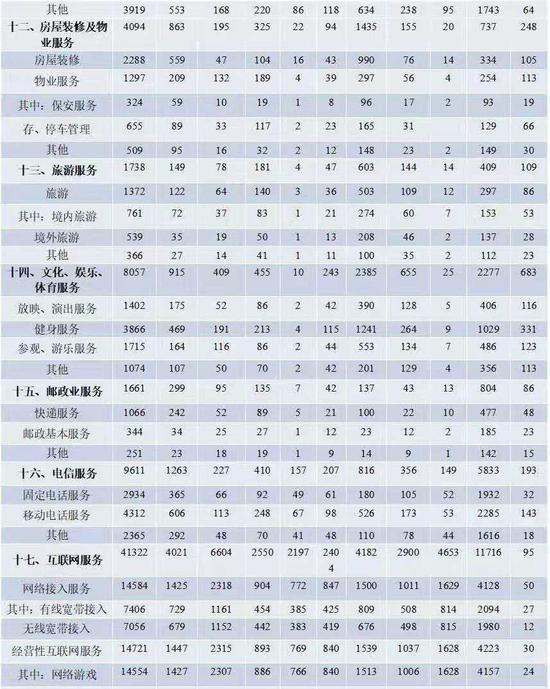 太原凤凰娱乐会所·上海这10家汽车销售店去年投诉最多 这些坑你入过吗