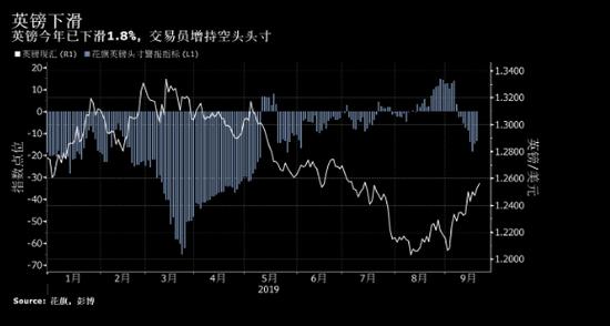 纽约梅隆:如果英国硬脱欧 英镑可能跌至与美元平价