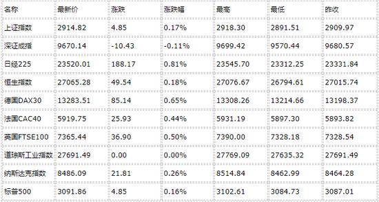 博e百线上投注网址_三大运营商亮出5G商用时间表:2020年正式实现