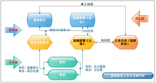 「新乐平台安全注册工程师」12星座命运逆袭关键点,下一站会更好!