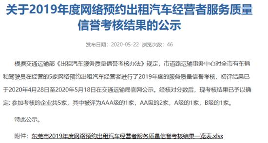 http://www.21gdl.com/guangdongfangchan/280544.html