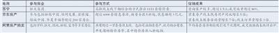 澳门太阳集团城网址3开头,俄黑海舰队恢复元气 俄上将放话看不到周边国家海军