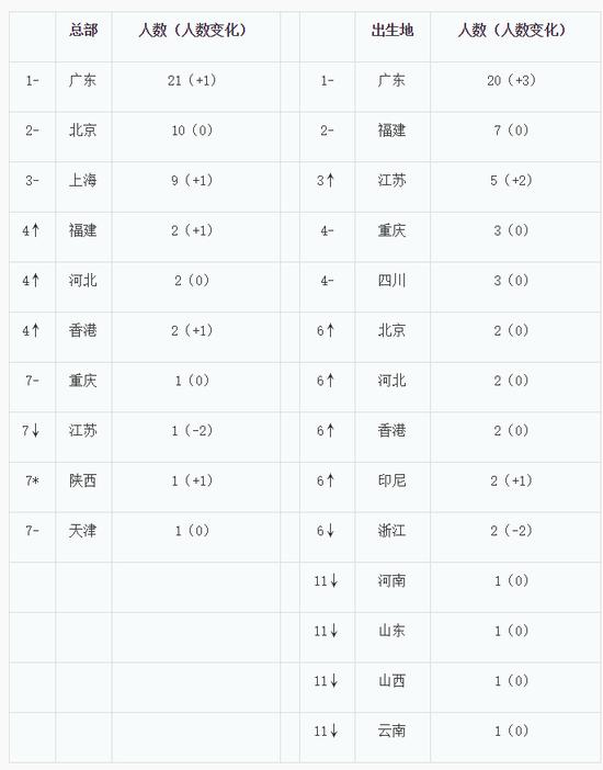 环亚娱乐最新版本下载-礼赞新中国:光荣的传统 铿锵的承诺