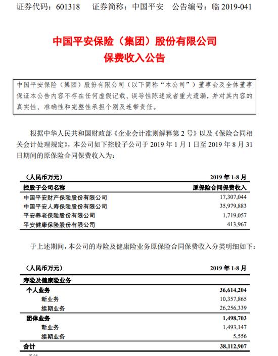 中国平安:前八月实现原保险保费收入5542亿