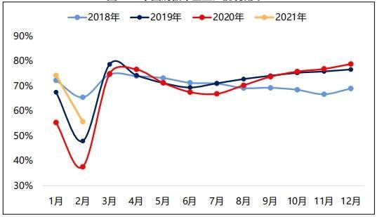 大越期货:铜:旺季来临 易涨难跌