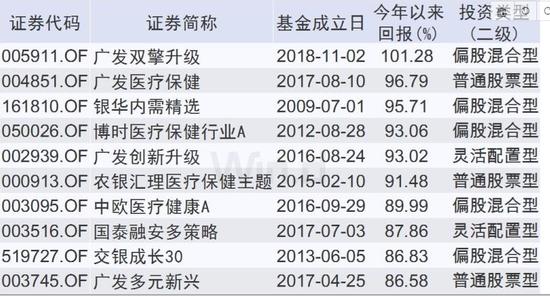 """金牌全讯网,北京""""食药警察"""" 捣毁9处制售假冒品牌桶装水黑窝点"""