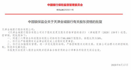 银保监会:同意360集团收购天津金城银行30%的股权