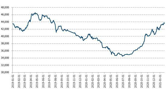 国信期货:需求恢复预期下 郑棉宽幅震荡