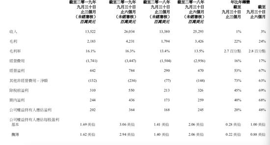 手机赌黄澳门网站 羞辱了章子怡的巨婴粉,正在搞臭娱乐圈
