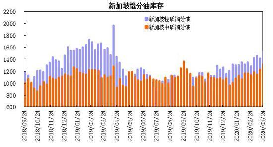 瑞达期货:燃料油:成本驱动宽幅震荡 低高硫价差缩窄
