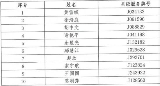 深圳29名房产中介被拉黑:违规炒房、协助套取经营贷 与深房理关系密切