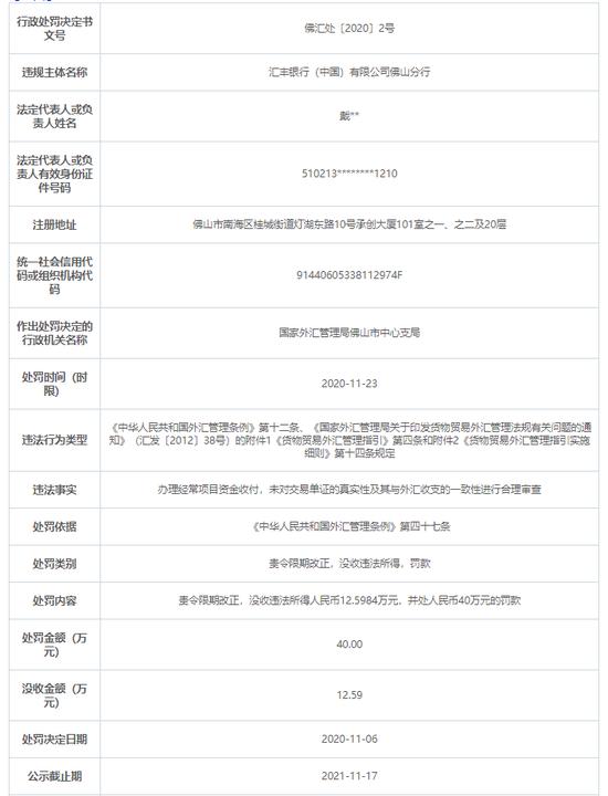 汇丰银行佛山分行被罚没52.6万:未合理审查交易单证真实性