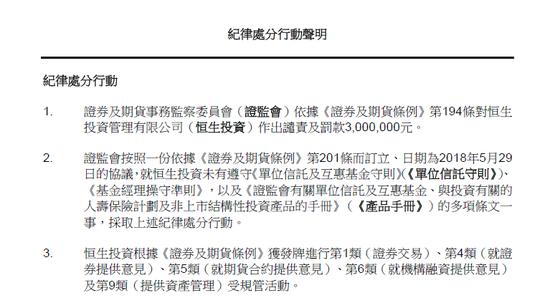 恒生投资违反监管规定 被香港证监局谴责并罚款300万