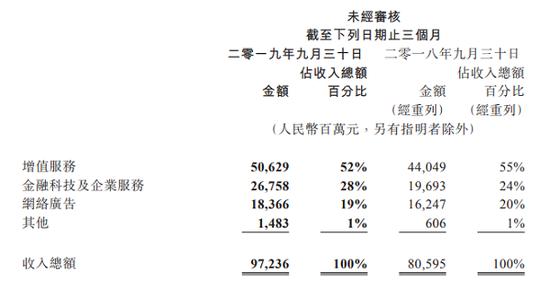 「8888彩票官网注册」马斯克发推称:特斯拉未来一年产量将超过50万辆
