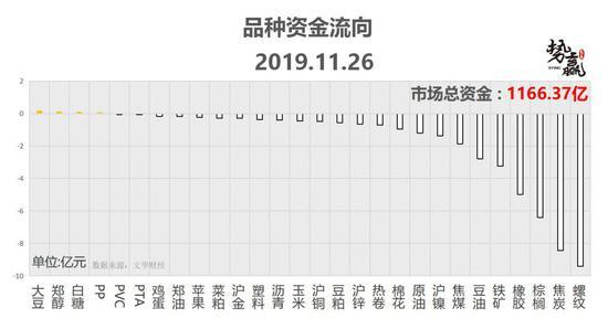 德胜娱乐场|国家发改委杨宜勇:政策全面发力 夯实就业基础