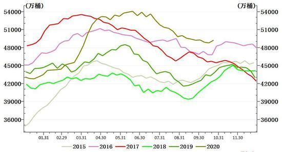 神华期货:PP:成本端及新产能投产利空 中期重心下移