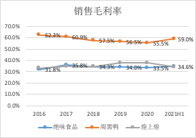 [中国好公司]绝味食品拓店能力强大 长期增长路径清晰