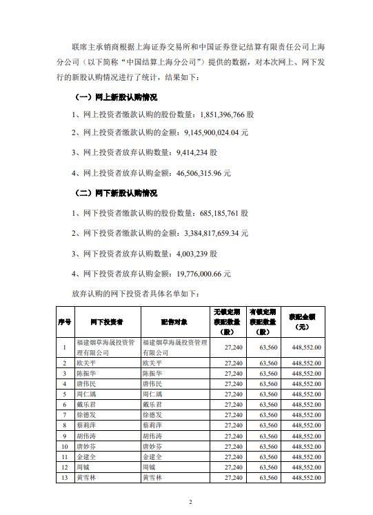 """亚马逊娱乐场优惠条件 - 泰达队长曹阳退役,20年""""带刀侍卫""""生涯谢幕"""