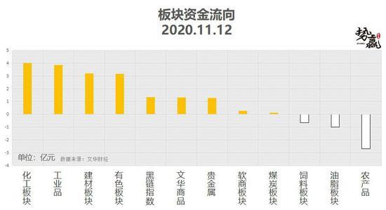 势赢交易11月13日热点品种技术分析