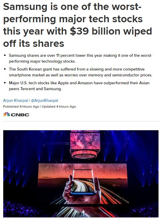 三星是今年表现最差科技股之一  市值损失390亿美元