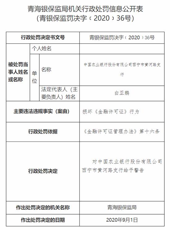 损坏《金融许可证》 农行西宁市黄河路支行受到警告处分
