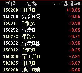 博彩彩金派送网站 贵州茅台市值再度突破万亿大关 股价逼近800元