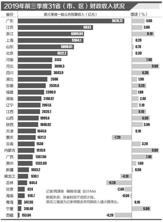 网赌出款失败·中国第三艘航母或已开建 吨位大过002但不使用核动力