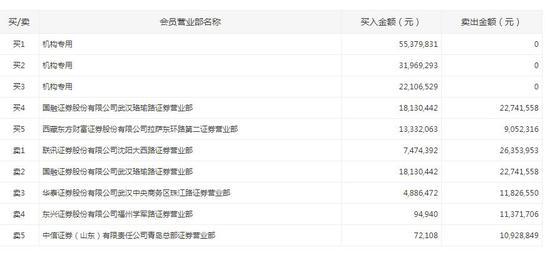 「维多利亚财富」丽泽SOHO开业 潘石屹出席并回应出售资产: