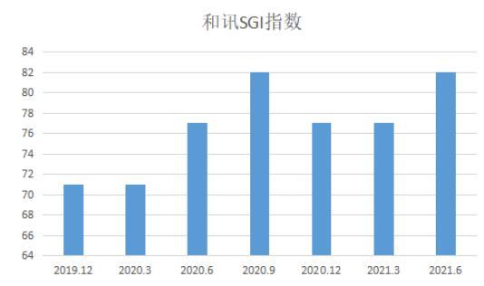 """联瑞新材净利润增长85.1%!关联交易的""""黑历史""""引发股价滑坡"""